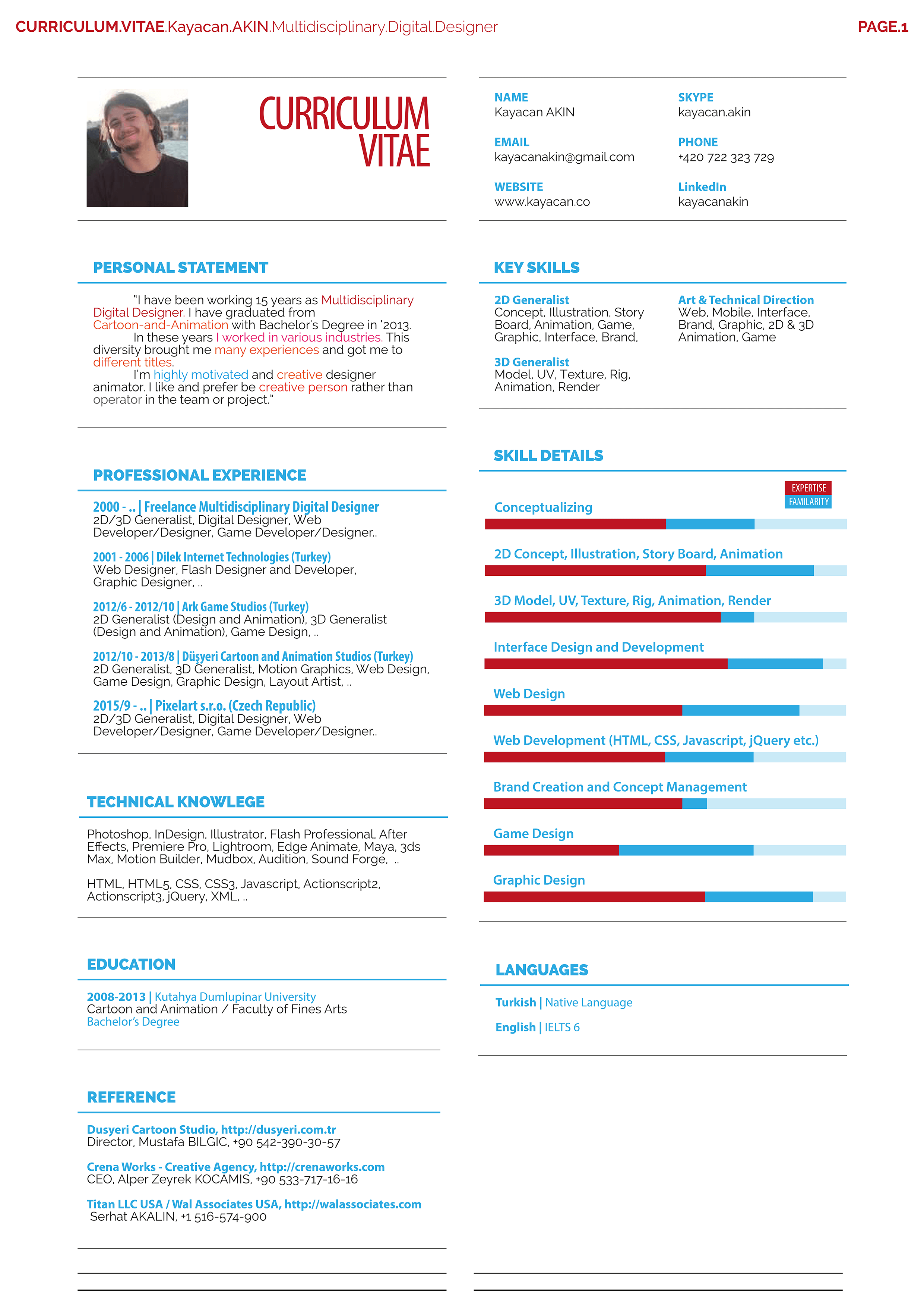 resume curriculum vitae kayacan akin